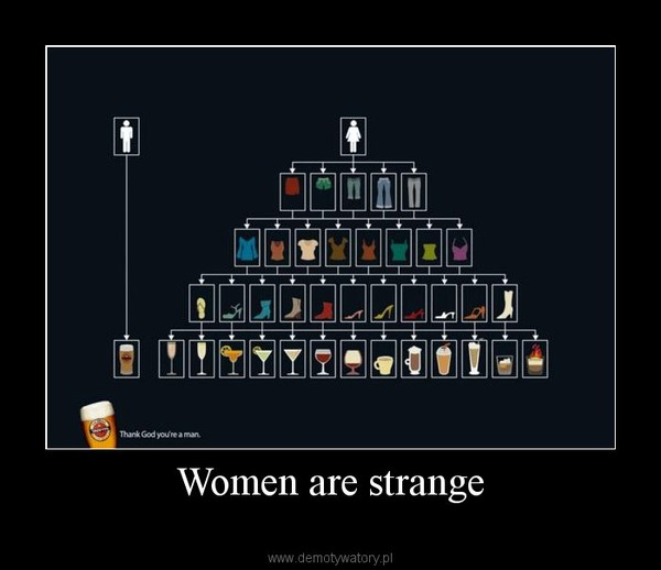 Women are strange –