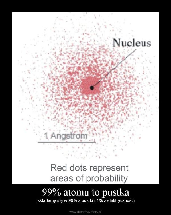 99% atomu to pustka –  składamy się w 99% z pustki i 1% z elektryczności