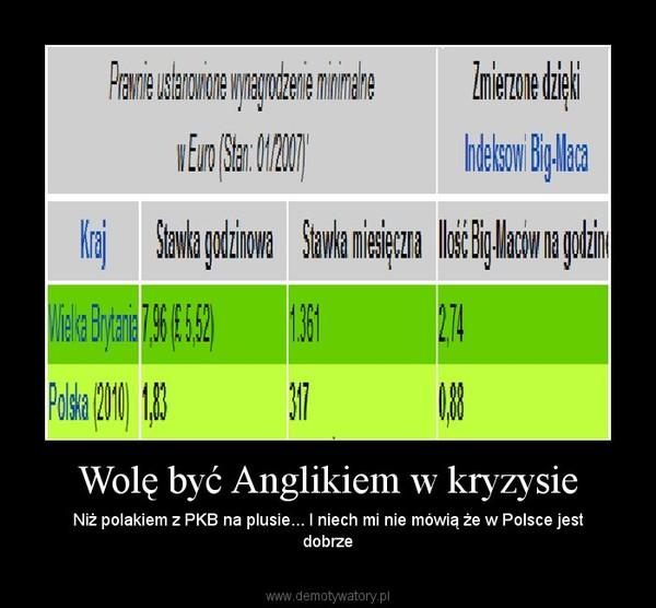 Wolę być Anglikiem w kryzysie – Niż polakiem z PKB na plusie... I niech mi nie mówią że w Polsce jest dobrze