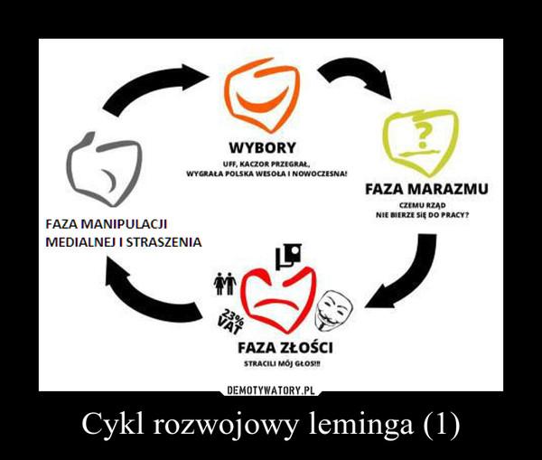 Cykl rozwojowy leminga (1) –