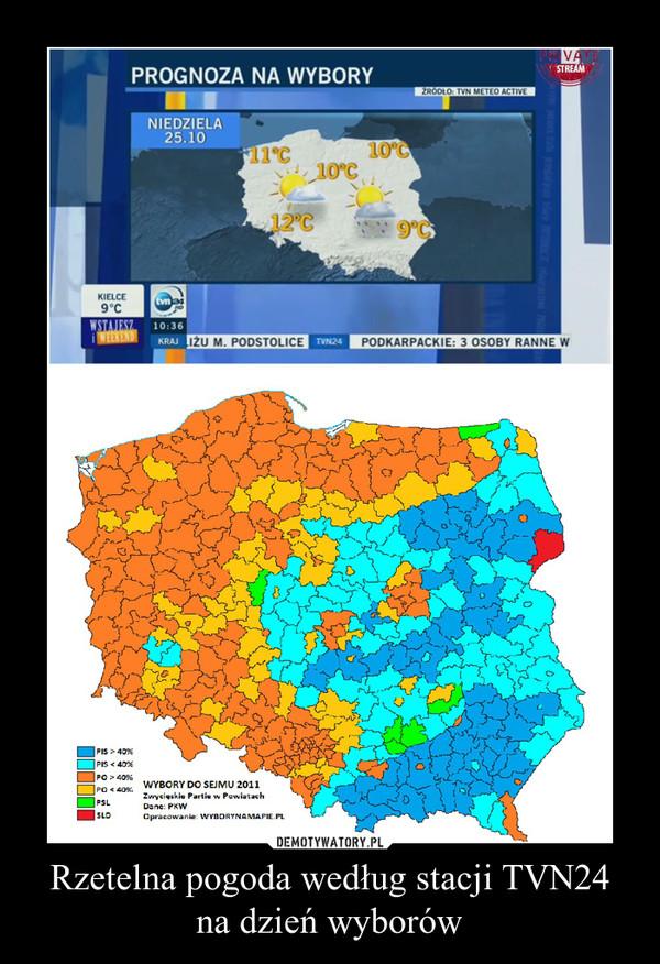 Rzetelna pogoda według stacji TVN24 na dzień wyborów –