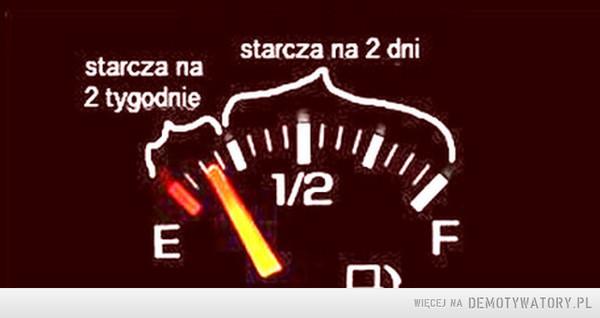 Na ile starcza paliwo –