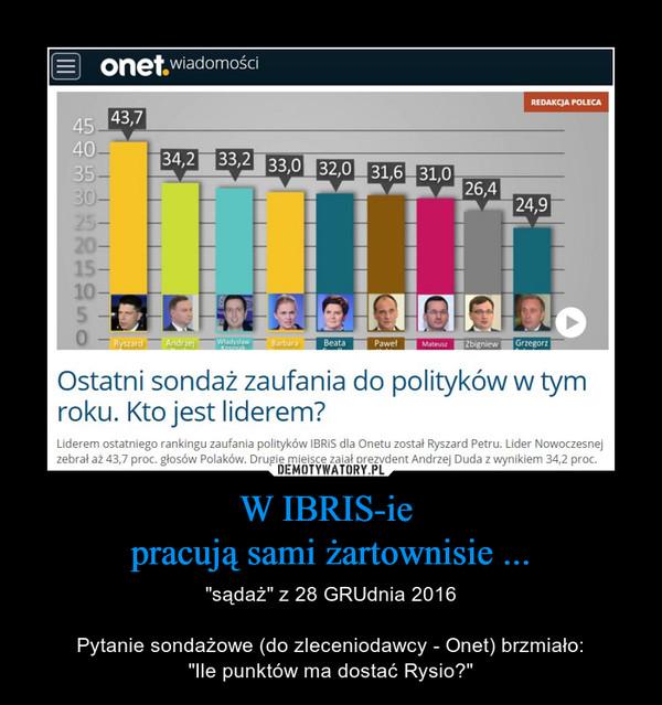 """W IBRIS-ie pracują sami żartownisie ... – """"sądaż"""" z 28 GRUdnia 2016Pytanie sondażowe (do zleceniodawcy - Onet) brzmiało:""""Ile punktów ma dostać Rysio?"""""""