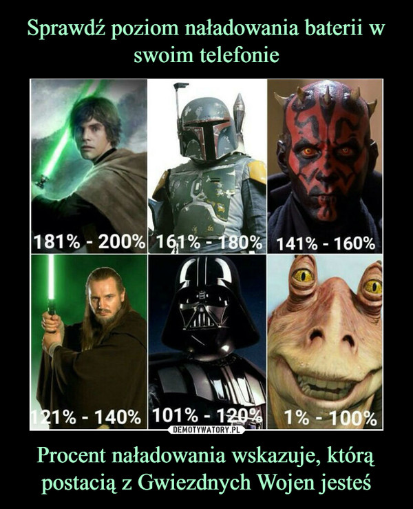 Procent naładowania wskazuje, którą postacią z Gwiezdnych Wojen jesteś –