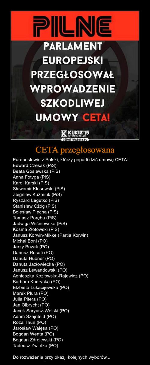 CETA przegłosowana