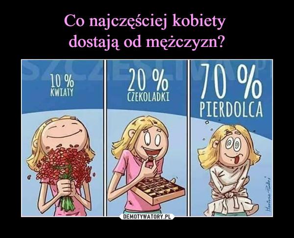 –  10% kwiaty 20% czekoladki 70% pierdolca