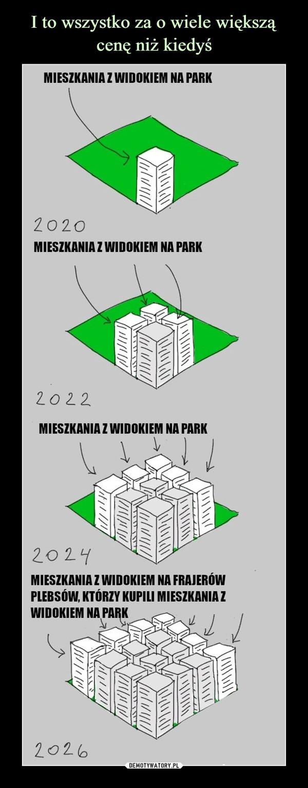–  MIESZKANIA Z WIDOKIEM NA PARK 2020  MIESZKANIA Z WIDOKIEM NA PARK 2022 MIESZKANIA Z WIDOKIEM NA PARK 2024 MIESZKANIA Z WIDOKIEM NA FRAJERÓW PLEBSÓW, KTÓRZY KUPILI MIESZKANIA Z WIDOKIEM NA PARK a 2026