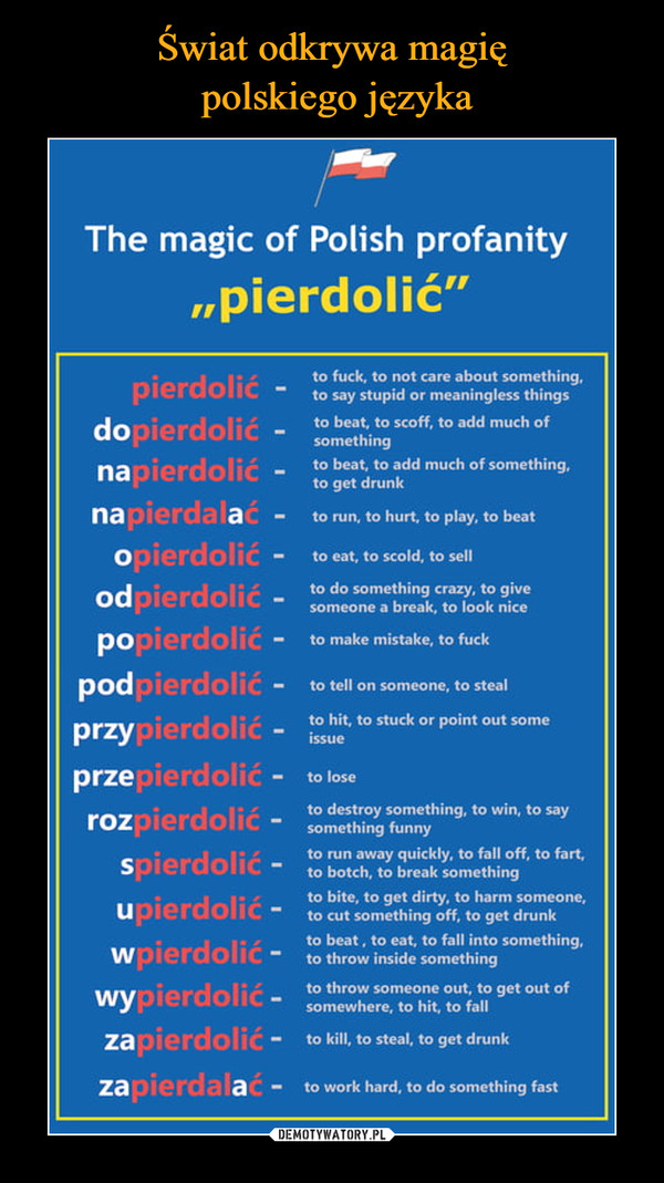 """–  The magic of Polish profanity""""pierdolić""""to fuck, to not care about something,to say stupid or meaningless thingspierdolićdopierdolić -napierdolić - to beat, to add much of something,napierdalać - to run, to hurt, to play, to beatopierdolić - to eat, to scold, to sellodpierdolić - to do something crazy, to givepopierdolić - to make mistake, to fuckpodpierdolić - to tell on someone, to stealprzypierdolić - to hit, to stuck or point out someprzepierdolić -rozpierdolić - to destroy something, to win, to sayspierdolić -upierdolićwpierdolić -wypierdolić -zapierdolić - to kill, to steal, to get drunkzapierdalać -to beat, to scoff, to add much ofsomethingget drunksomeone a break, to look niceissueto losesomething funnyto run away quickly, to fall off, to fart,to botch, to break somethingto bite, to get dirty, to harm someone,to cut something off, to get drunkto beat, to eat, to fall into something,to throw inside somethingto throw someone out, to get out ofsomewhere, to hit, to fallto work hard, to do something fast"""
