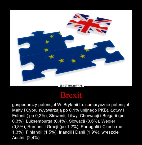 Brexit – gospodarczy potencjał W. Brytanii to: sumarycznie potencjał Malty i Cypru (wytwarzają po 0,1% unijnego PKB), Łotwy i Estonii ( po 0,2%), Słowenii, Litwy, Chorwacji i Bułgarii (po 0,3%), Luksemburga (0,4%), Słowacji (0,6%), Węgier (0,8%), Rumunii i Grecji (po 1,2%), Portugalii i Czech (po 1,3%), Finlandii (1,5%), Irlandii i Danii (1,9%), wreszcie Austrii  (2,4%)