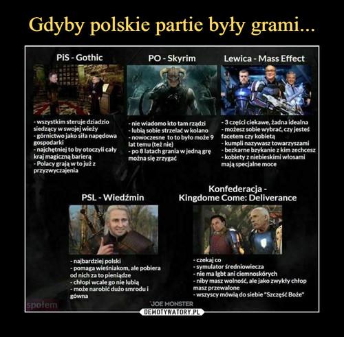 Gdyby polskie partie były grami...