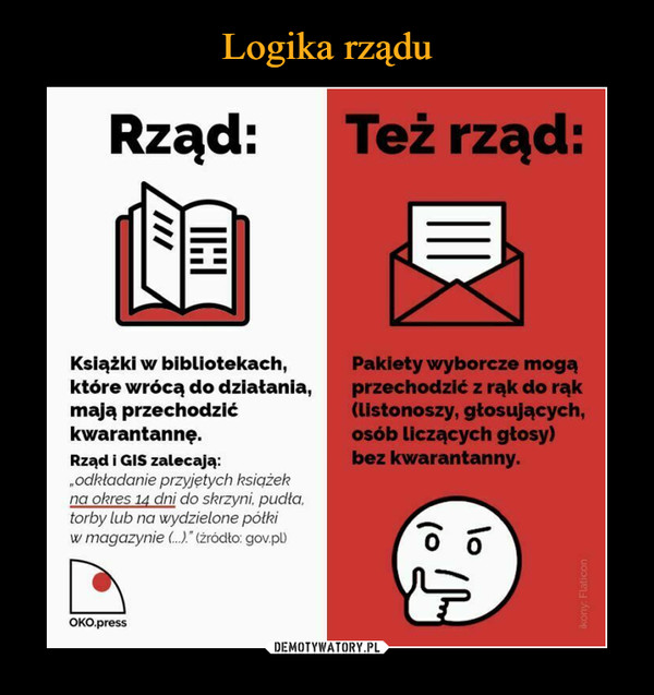"""–  Rząd: Książki w bibliotekach, które wrócą do działania, mają przechodzić kwarantannę. Rząd i GIS zalecają: """"odkładanie przyjętych książek, na okres 14 dni do skrzyni. pudła, torby lub na wydzielone półki w magazynie (..).""""(źródło: gov.pl) Też rząd Pakiety wyborcze mogą przechodzić z rąk do rąk (Listonoszy, głosujących, osób liczących głosy) bez kwarantanny."""