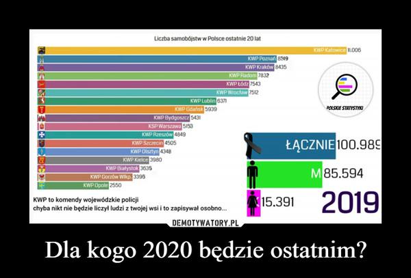 Dla kogo 2020 będzie ostatnim? –