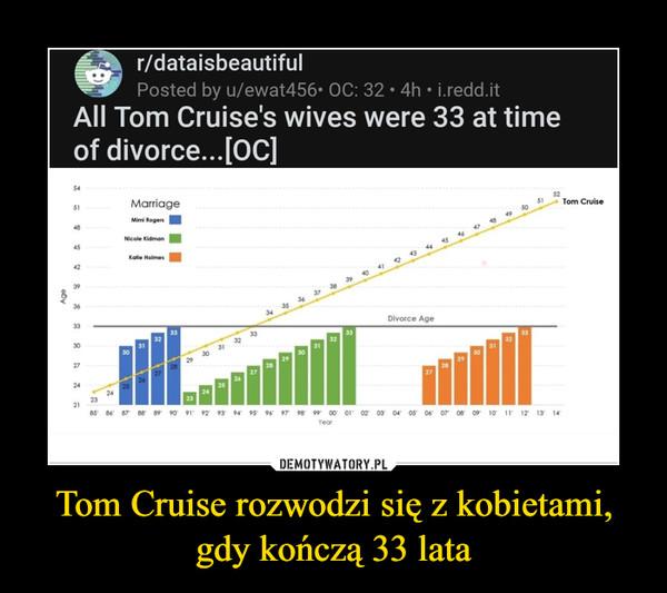 Tom Cruise rozwodzi się z kobietami, gdy kończą 33 lata –