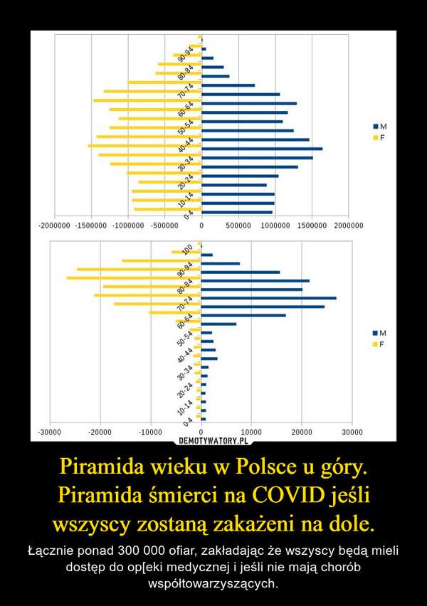 Piramida wieku w Polsce u góry. Piramida śmierci na COVID jeśli wszyscy zostaną zakażeni na dole. – Łącznie ponad 300 000 ofiar, zakładając że wszyscy będą mieli dostęp do op[eki medycznej i jeśli nie mają chorób współtowarzyszących.