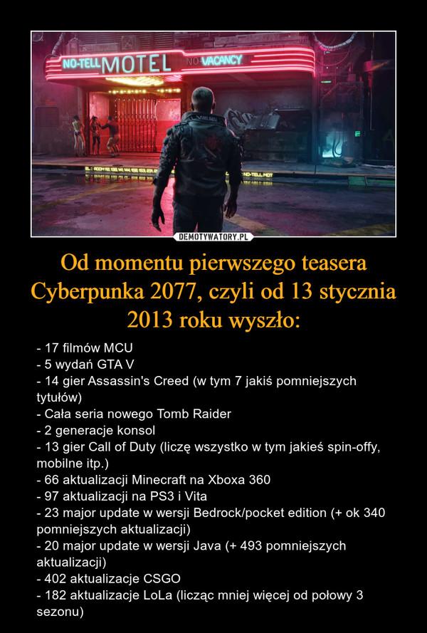 Od momentu pierwszego teasera Cyberpunka 2077, czyli od 13 stycznia 2013 roku wyszło: – - 17 filmów MCU- 5 wydań GTA V- 14 gier Assassin's Creed (w tym 7 jakiś pomniejszych tytułów)- Cała seria nowego Tomb Raider- 2 generacje konsol- 13 gier Call of Duty (liczę wszystko w tym jakieś spin-offy, mobilne itp.)- 66 aktualizacji Minecraft na Xboxa 360- 97 aktualizacji na PS3 i Vita- 23 major update w wersji Bedrock/pocket edition (+ ok 340 pomniejszych aktualizacji)- 20 major update w wersji Java (+ 493 pomniejszych aktualizacji)- 402 aktualizacje CSGO- 182 aktualizacje LoLa (licząc mniej więcej od połowy 3 sezonu)