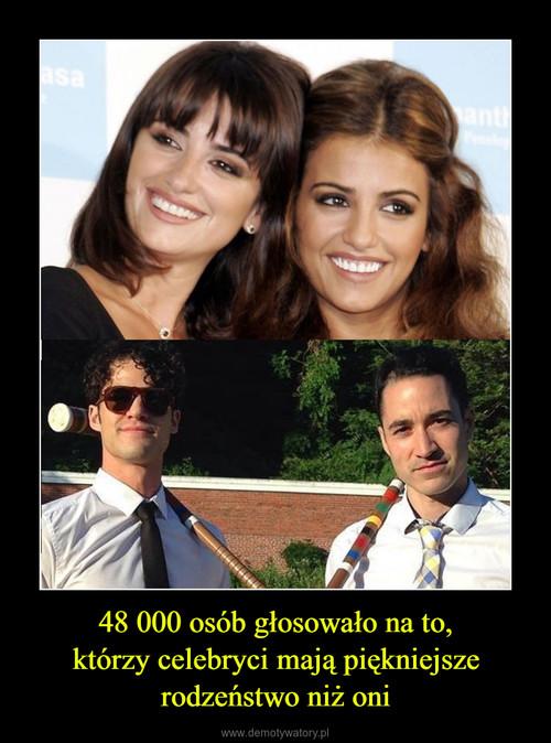 48 000 osób głosowało na to, którzy celebryci mają piękniejsze rodzeństwo niż oni
