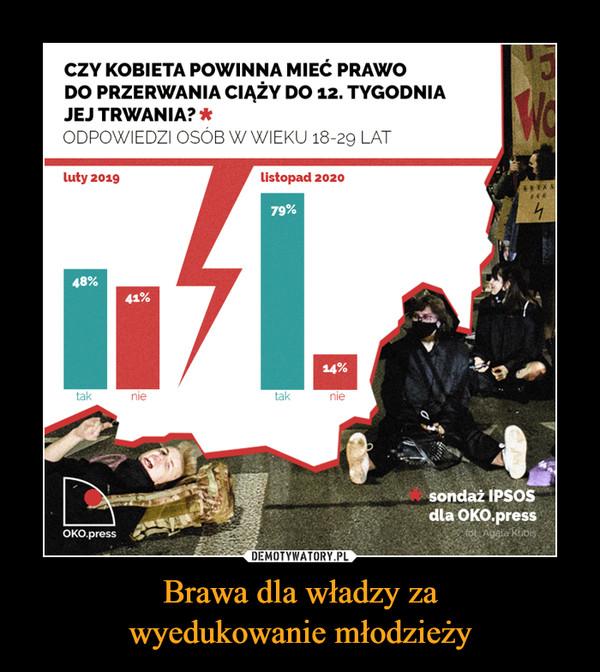 Brawa dla władzy zawyedukowanie młodzieży –  CZY KOBIETA POWINNA MIEĆ PRAWODO PRZERWANIA CIĄŻY DO 12. TYGODNIAJEJ TRWANIA? *WCODPOWIEDZI OSÓB W WIEKU 18-29 LATluty 2019listopad 202079%4.48%41%14%taknietaknie