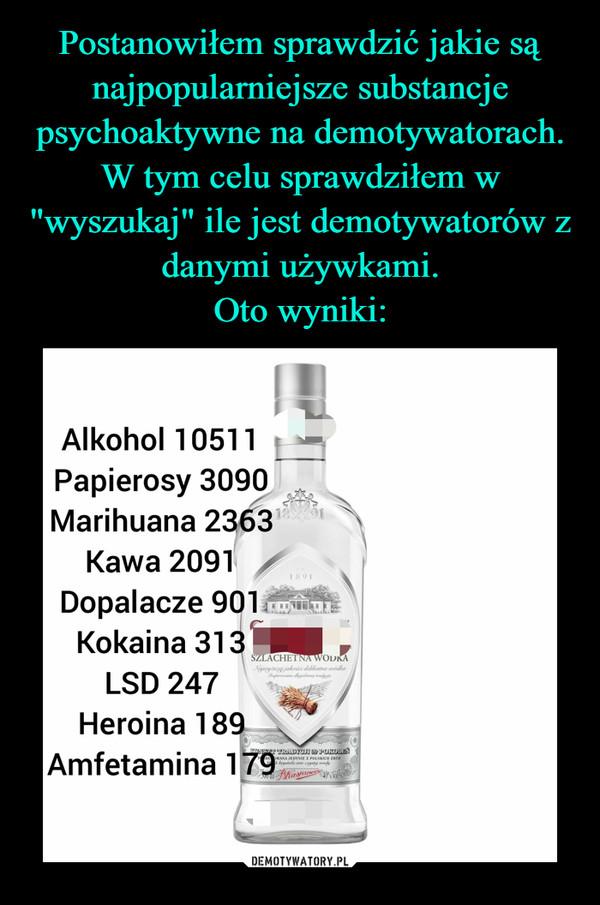 –  Alkohol 10511 Papierosy 3090 Marihuana 2363 Kawa 2091 ł Dopalacze 90~\ Kokaina 313 LSD 247 Heroina 189 Amfetamina 179