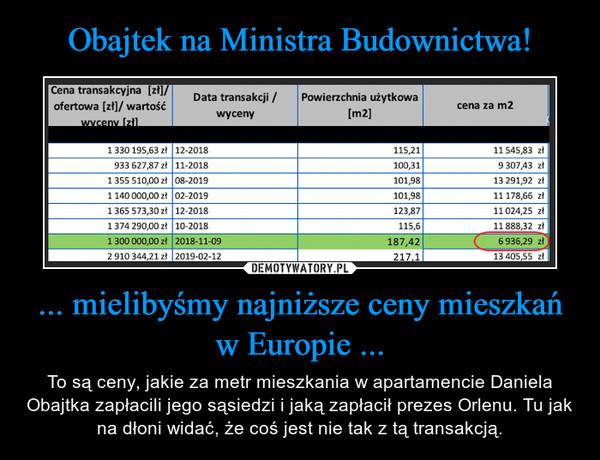 ... mielibyśmy najniższe ceny mieszkań w Europie ... – To są ceny, jakie za metr mieszkania w apartamencie Daniela Obajtka zapłacili jego sąsiedzi i jaką zapłacił prezes Orlenu. Tu jak na dłoni widać, że coś jest nie tak z tą transakcją.