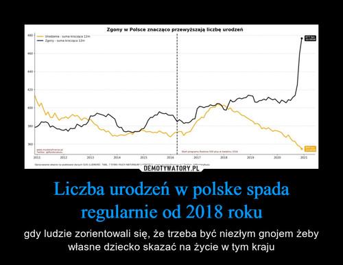 Liczba urodzeń w polske spada regularnie od 2018 roku