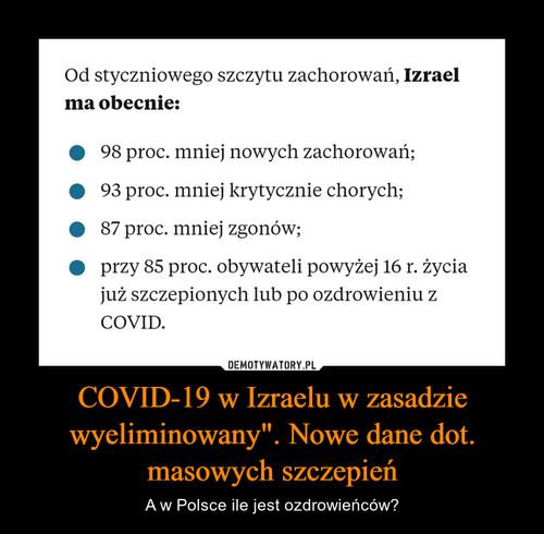 """COVID-19 w Izraelu w zasadzie wyeliminowany"""". Nowe dane dot. masowych szczepień"""