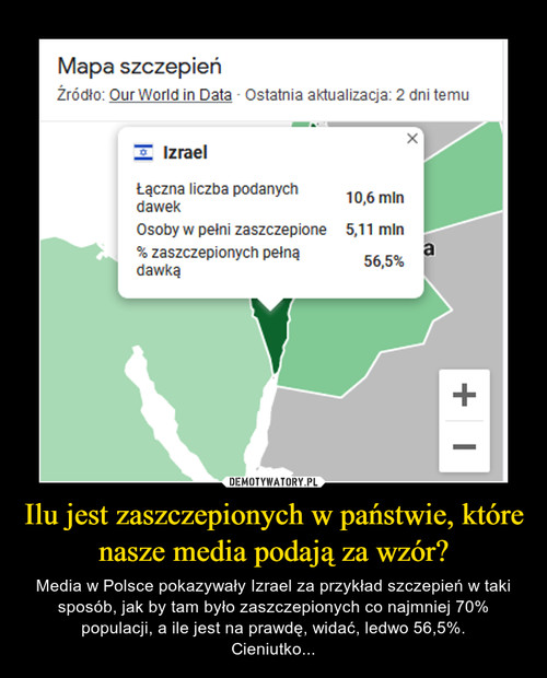 Ilu jest zaszczepionych w państwie, które nasze media podają za wzór?