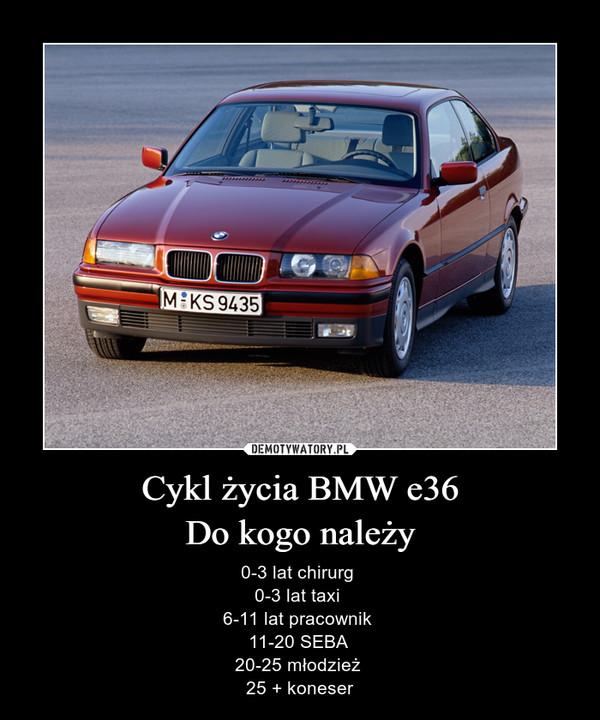 Cykl życia BMW e36Do kogo należy – 0-3 lat chirurg 0-3 lat taxi 6-11 lat pracownik 11-20 SEBA 20-25 młodzież 25 + koneser