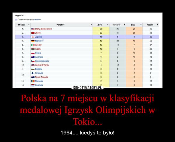 Polska na 7 miejscu w klasyfikacji medalowej Igrzysk Olimpijskich w Tokio... – 1964.... kiedyś to było!