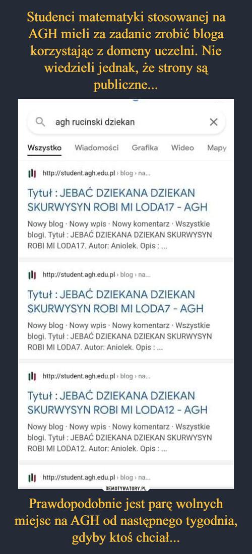 Studenci matematyki stosowanej na AGH mieli za zadanie zrobić bloga korzystając z domeny uczelni. Nie wiedzieli jednak, że strony są publiczne... Prawdopodobnie jest parę wolnych miejsc na AGH od następnego tygodnia, gdyby ktoś chciał...